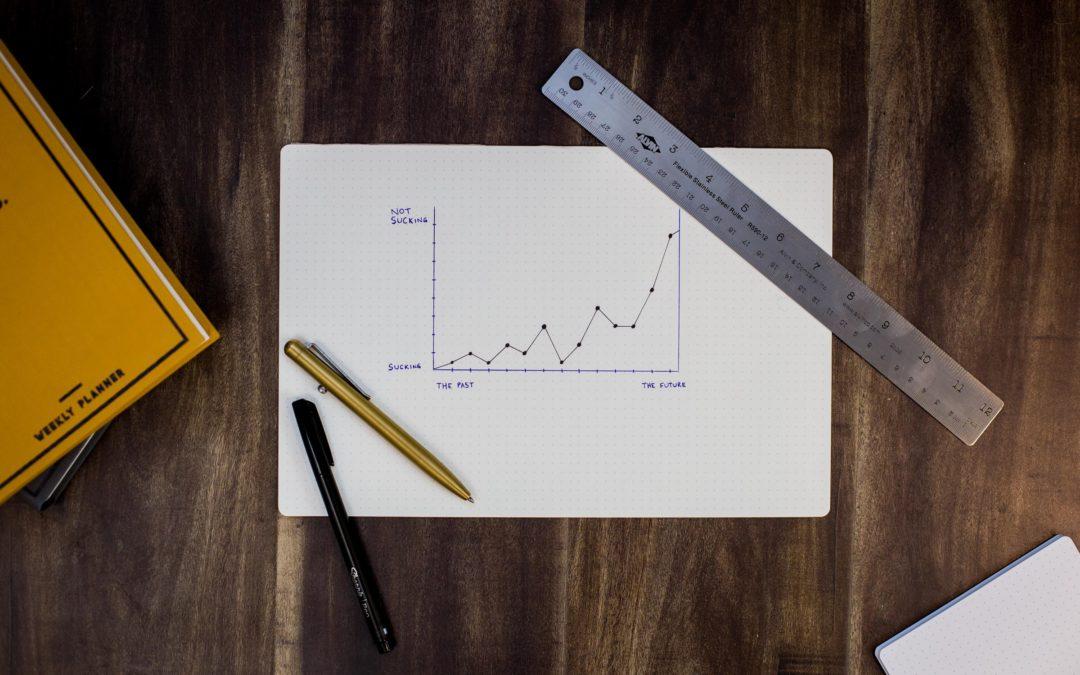 Die Auswirkungen der Coronakrise auf den Unternehmenswert.